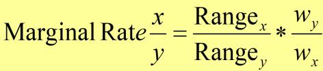 mrs_formula
